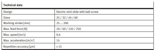 Technical Features of the Festo mini slide